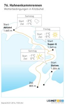 012016_Kitzbuhel_Hahnenkammrennen