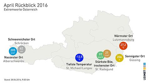 042816_Aprilrueckblick_Daten