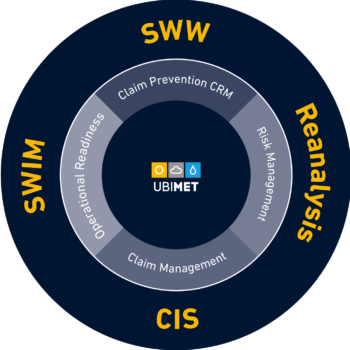 Ubimet Insurance Portfolio - SWW - SWIM - CIS - Reanalysis