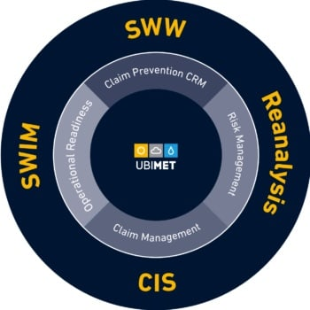 UBIMET Severe Weather Impact Manager (SWIM)