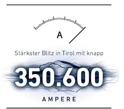 Stärkster-Blitz-in-Tirol-mit-knapp-350600-Ampere