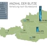 den-gemessenen-Blitzen-pro-Bundesland-Samstag-21:07:2018